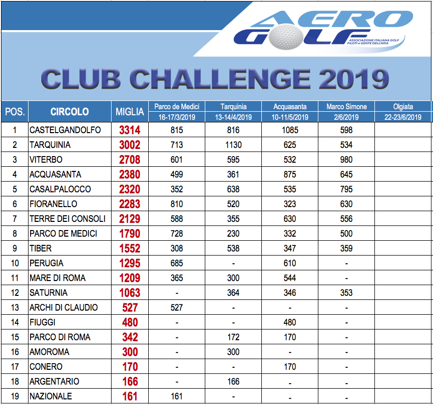 club-challenge4