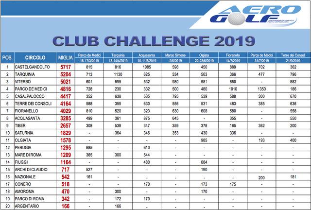 club-challenge8