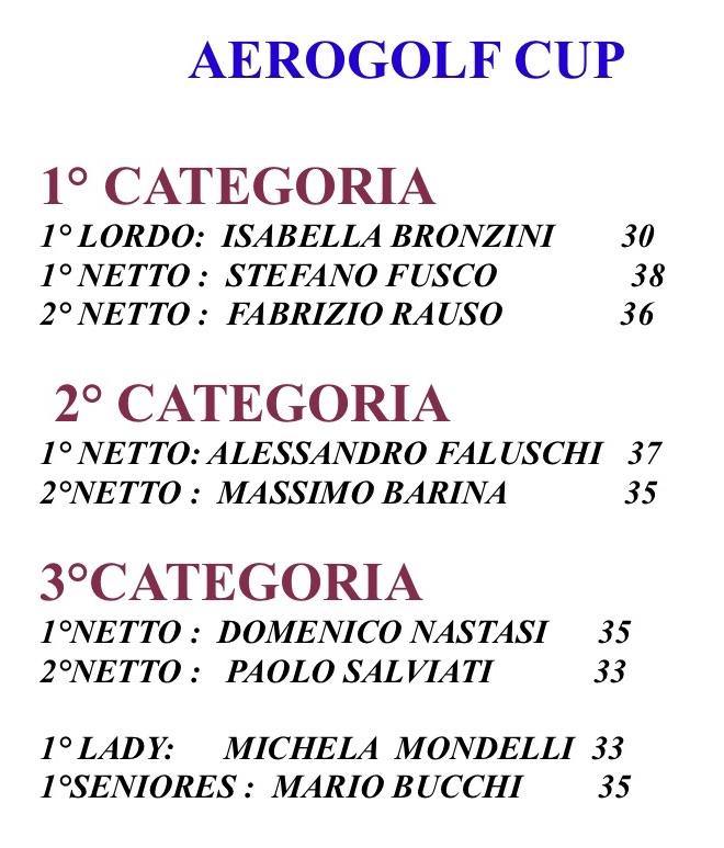 vincitori-aerogolf-13-14-aprile-2019