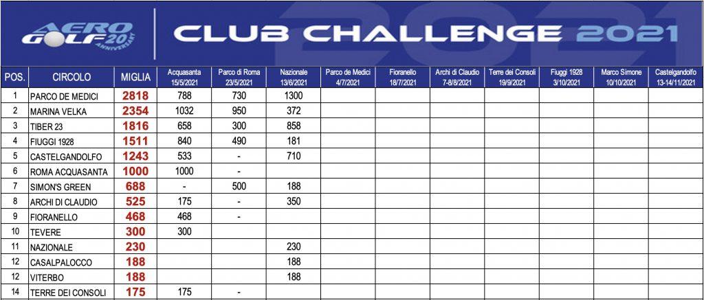 club-challenge-3