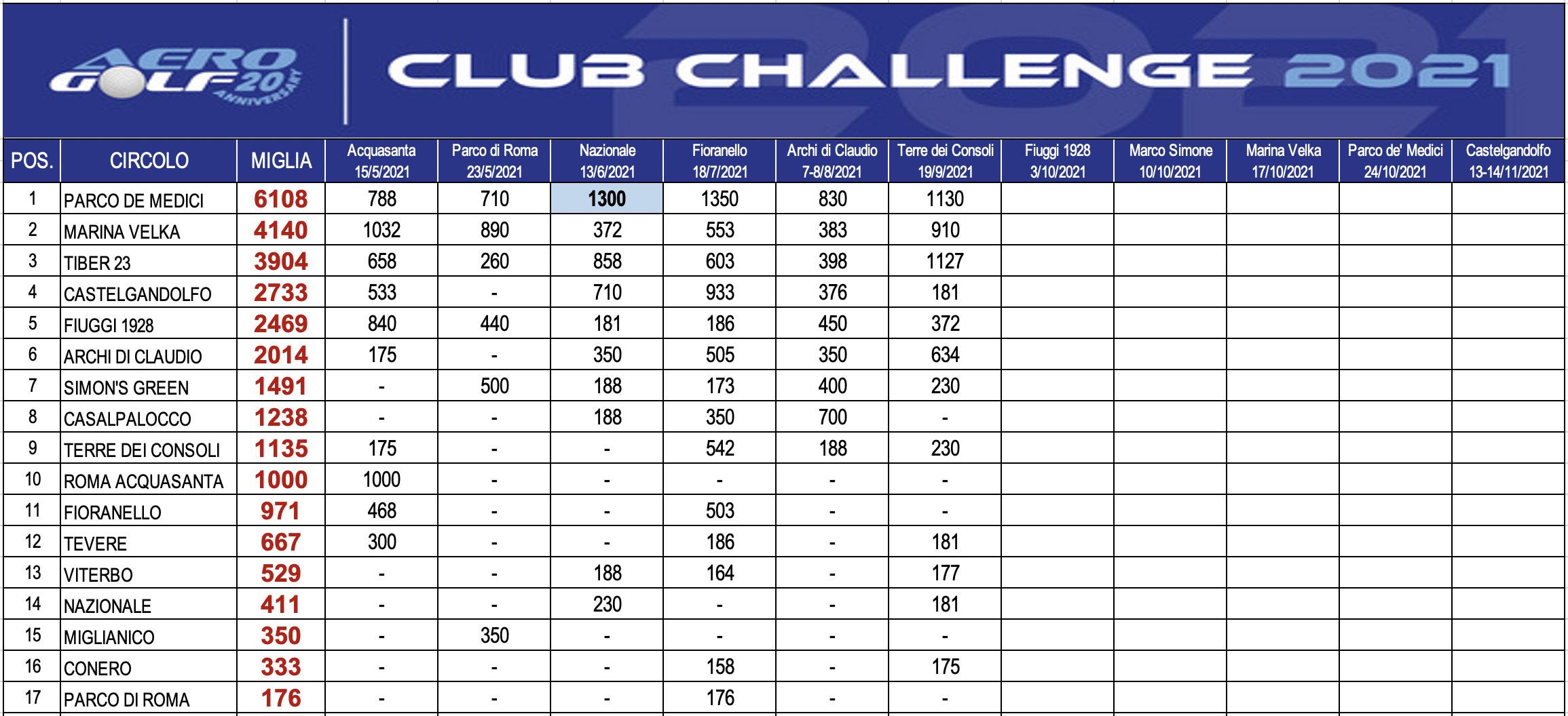 club-challenge-6