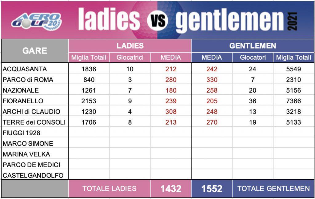 ladies-vs-gentlemen-6